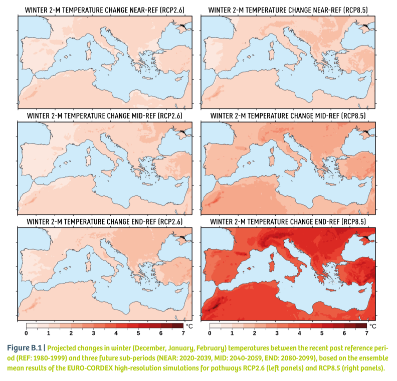 Fig B.1_Projected changes in winter temperatures