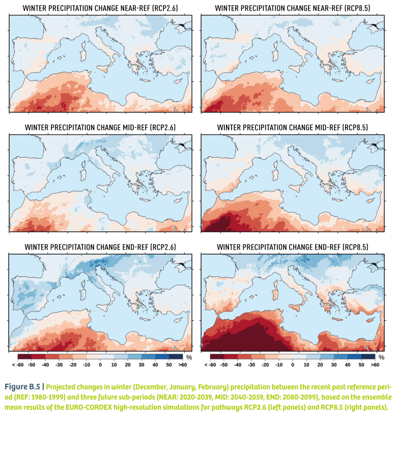 Fig B.5_Projected changes in winter precipitation