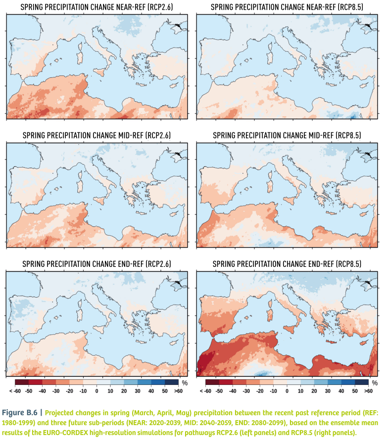 Fig B.6_Projected changes in spring precipitation