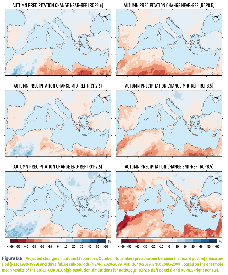 Fig B.8_Projected changes in autumn precipitation