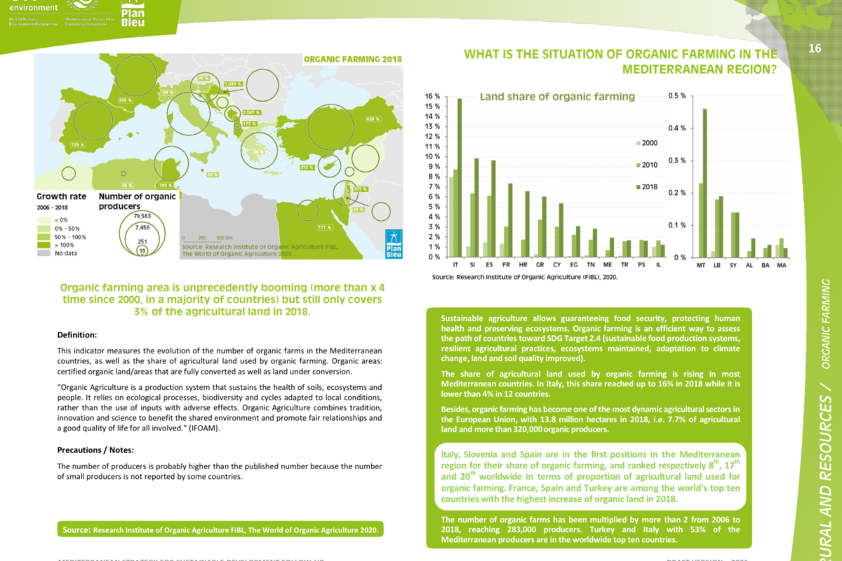 16_ Proportion of agriculture quality products and Share of the agricultural land area used by organic farming _sheet