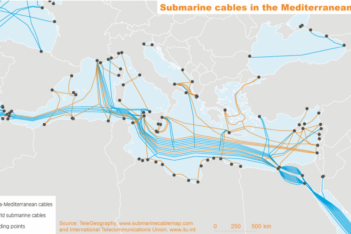 Submarine cables in the Mediterranean (2019)